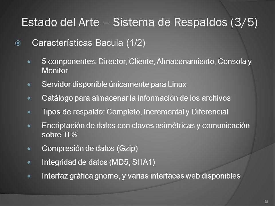 14 Estado del Arte – Sistema de Respaldos (3/5) Características Bacula (1/2) 5 componentes: Director, Cliente, Almacenamiento, Consola y Monitor Servi