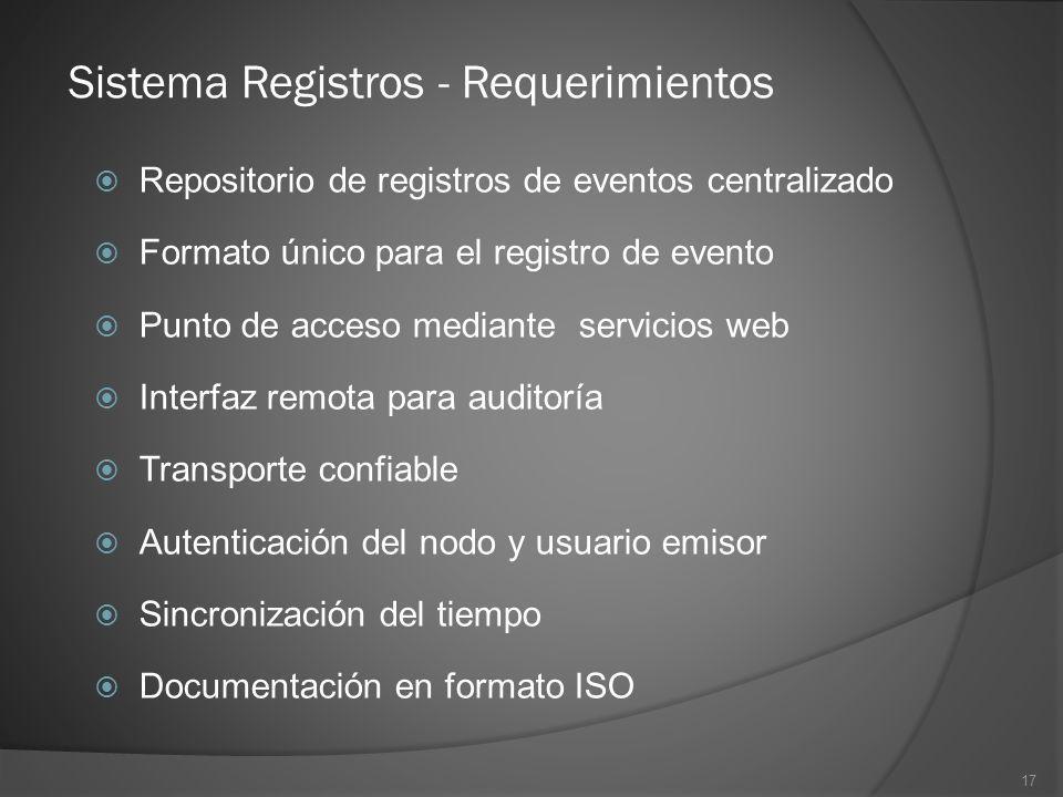 17 Repositorio de registros de eventos centralizado Formato único para el registro de evento Punto de acceso mediante servicios web Interfaz remota pa
