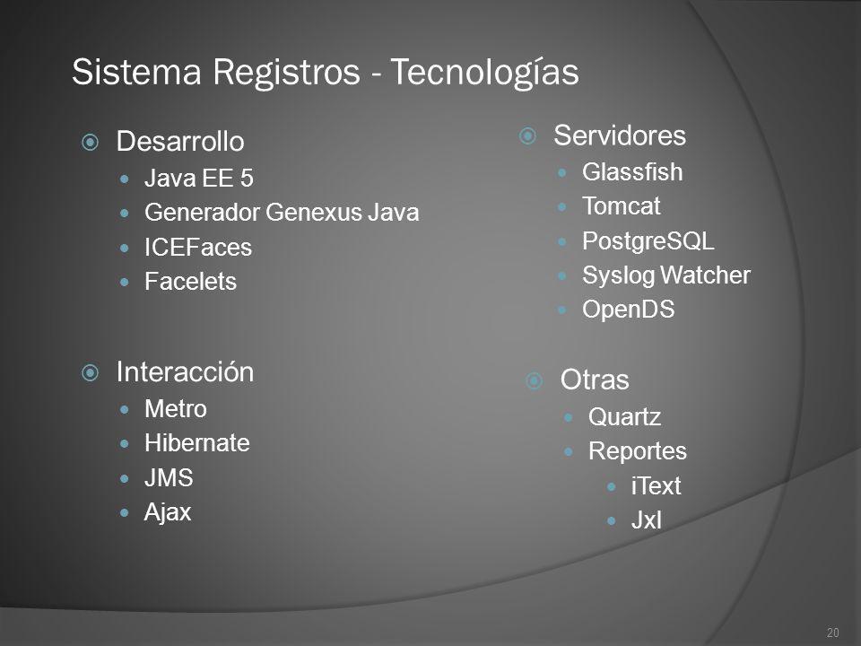 20 Sistema Registros - Tecnologías Desarrollo Java EE 5 Generador Genexus Java ICEFaces Facelets Interacción Metro Hibernate JMS Ajax Servidores Glass