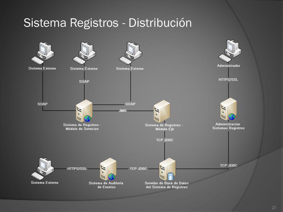 23 Sistema Registros - Distribución
