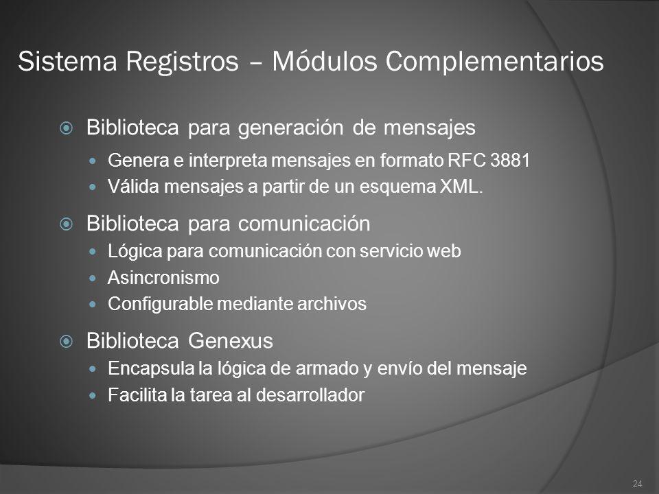 24 Sistema Registros – Módulos Complementarios Biblioteca para generación de mensajes Genera e interpreta mensajes en formato RFC 3881 Válida mensajes