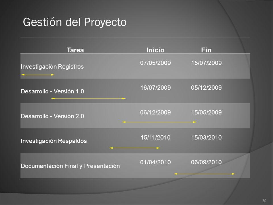 30 Gestión del Proyecto TareaInicioFin Investigación Registros 07/05/200915/07/2009 Desarrollo - Versión 1.0 16/07/200905/12/2009 Desarrollo - Versión