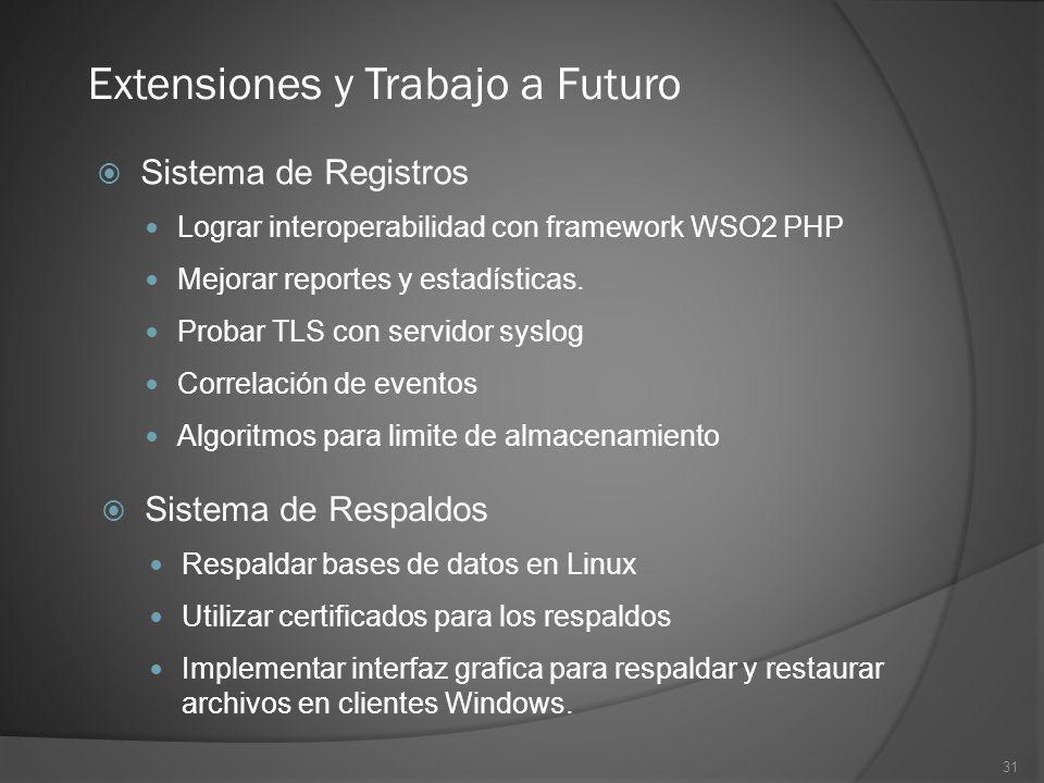 31 Extensiones y Trabajo a Futuro Sistema de Registros Lograr interoperabilidad con framework WSO2 PHP Mejorar reportes y estadísticas. Probar TLS con