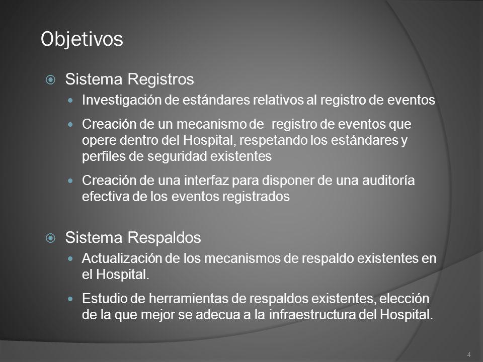 4 Objetivos Sistema Registros Investigación de estándares relativos al registro de eventos Creación de un mecanismo de registro de eventos que opere d