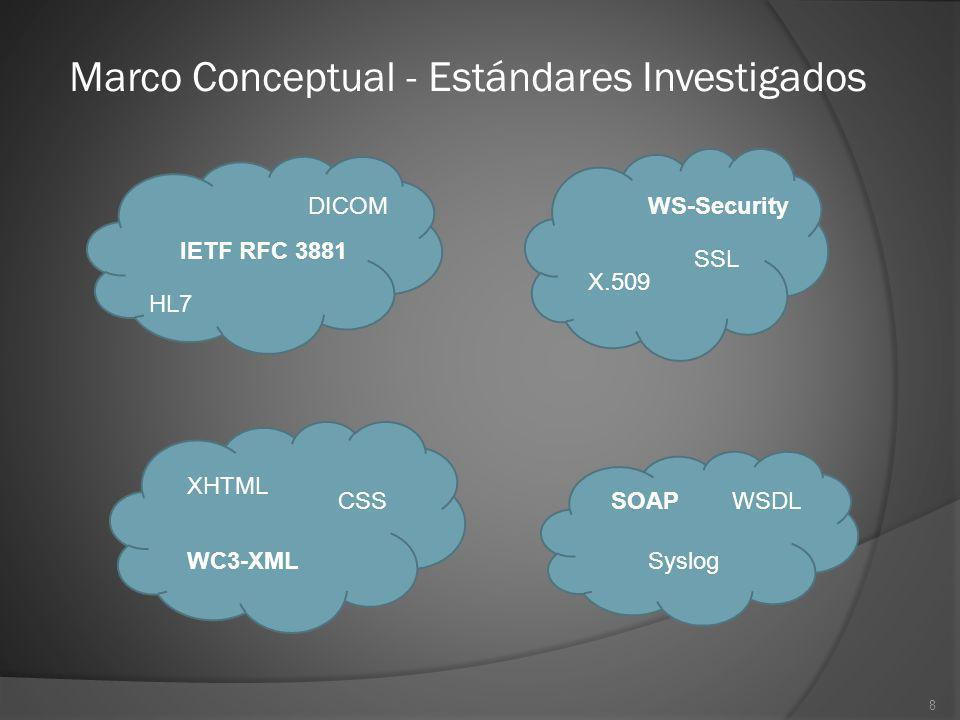 8 Marco Conceptual - Estándares Investigados IETF RFC 3881 HL7 DICOM WS-Security X.509 SSL Syslog SOAPWSDL XHTML WC3-XML CSS