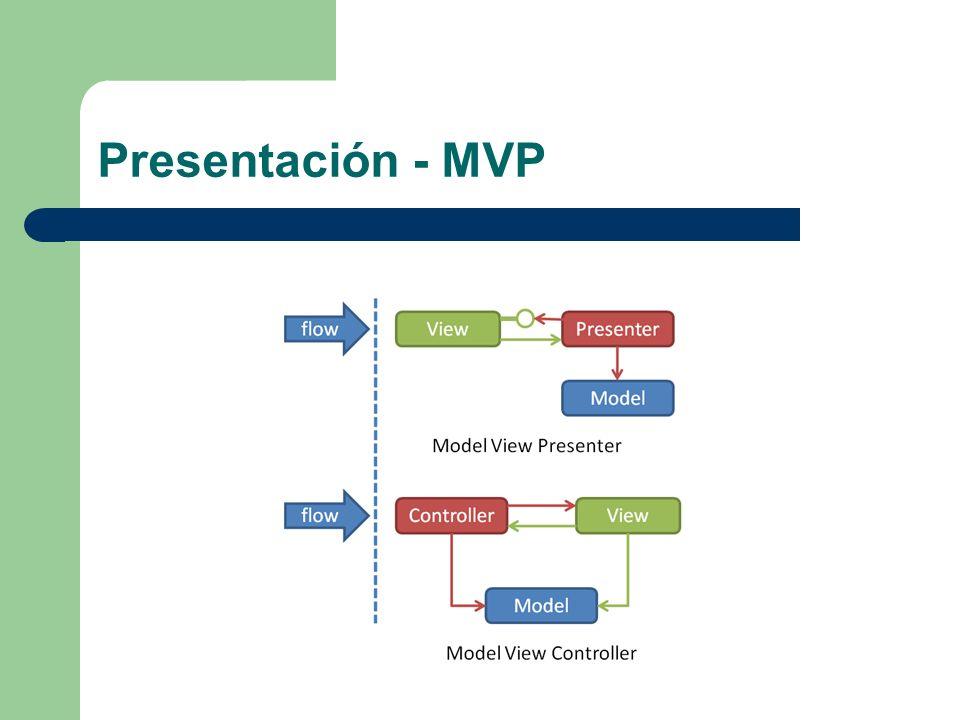 Presentación - MVP