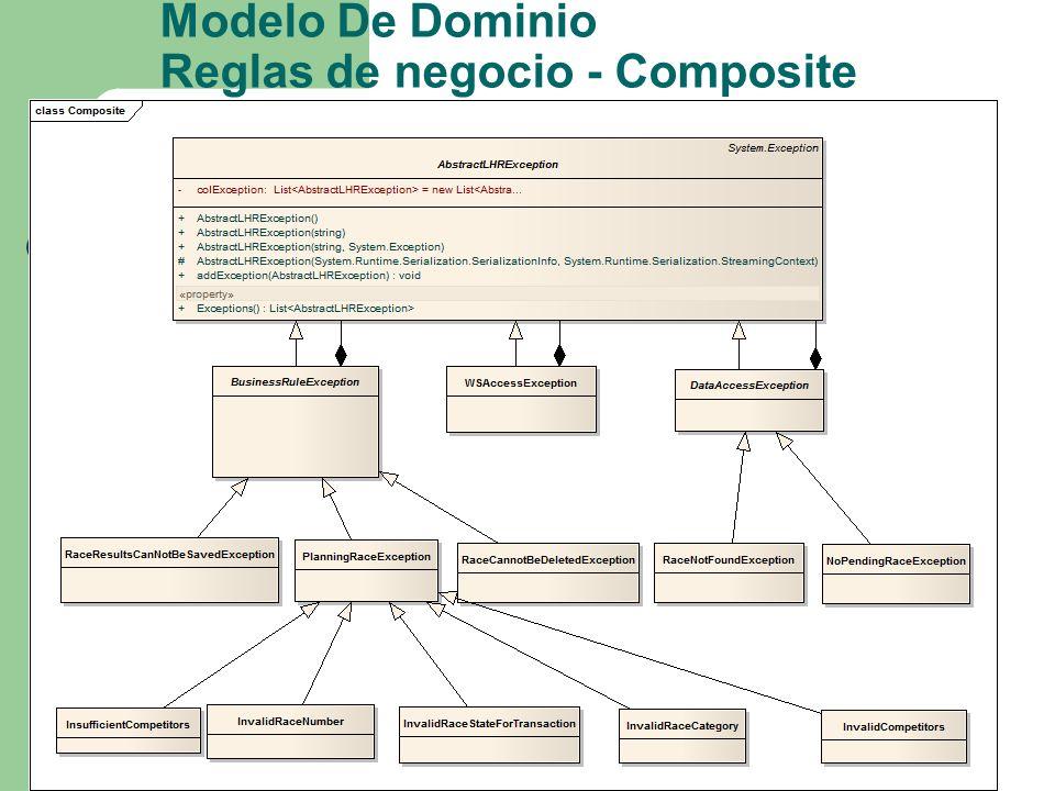Modelo De Dominio Reglas de negocio - Composite