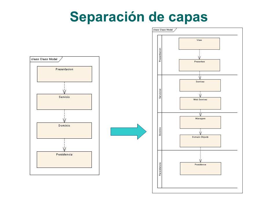 Separación de capas