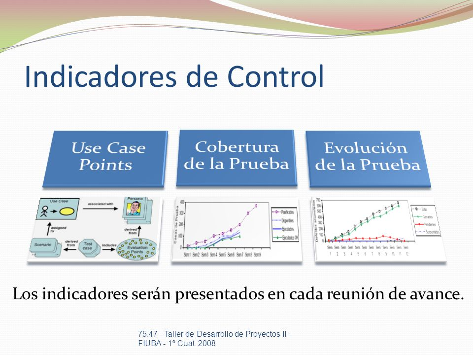 Indicadores de Control 75.47 - Taller de Desarrollo de Proyectos II - FIUBA - 1º Cuat. 2008 Los indicadores serán presentados en cada reunión de avanc