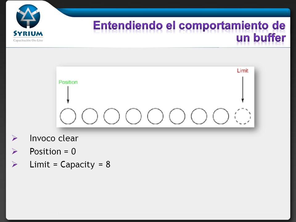 Invoco clear Position = 0 Limit = Capacity = 8