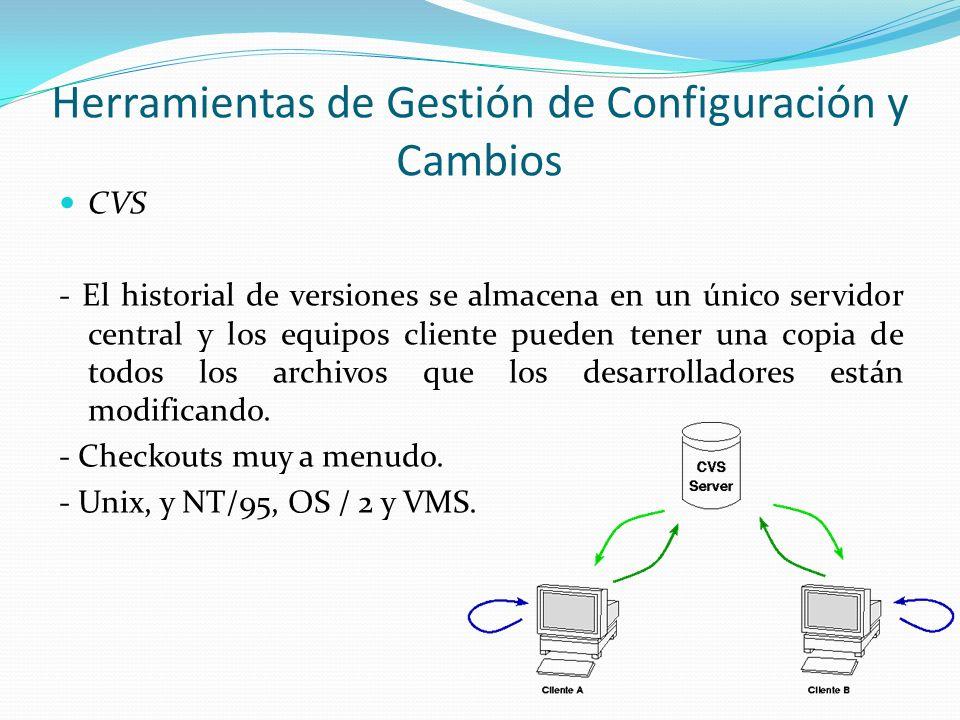 CVS - El historial de versiones se almacena en un único servidor central y los equipos cliente pueden tener una copia de todos los archivos que los de