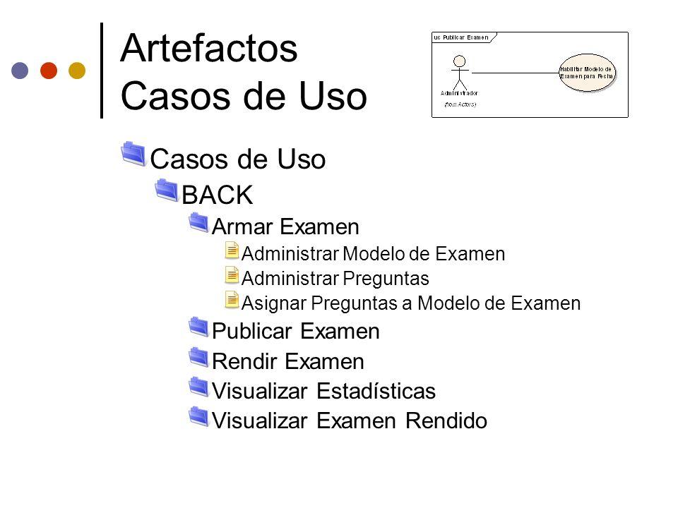 Artefactos Casos de Uso Casos de Uso BACK Armar Examen Administrar Modelo de Examen Administrar Preguntas Asignar Preguntas a Modelo de Examen Publica