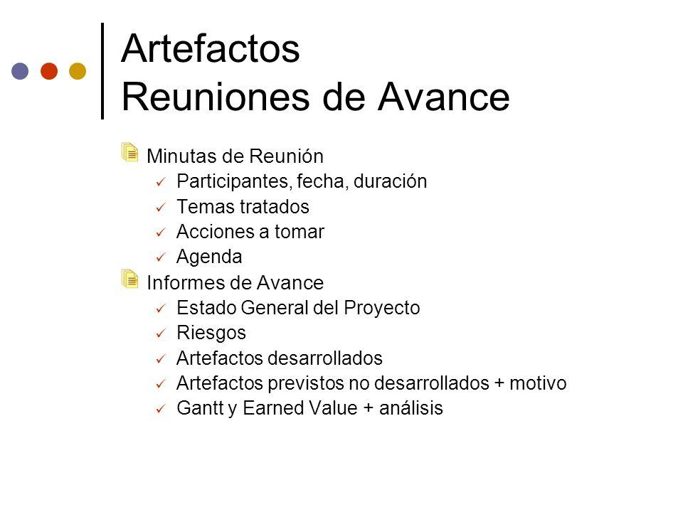 Artefactos Reuniones de Avance Minutas de Reunión Participantes, fecha, duración Temas tratados Acciones a tomar Agenda Informes de Avance Estado Gene