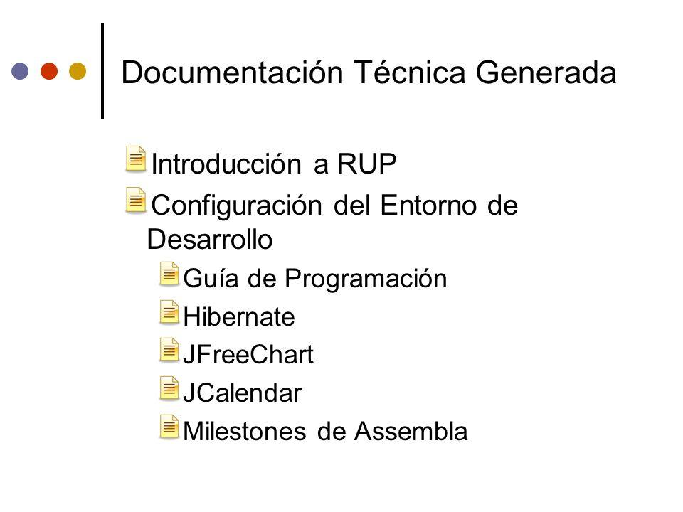 Documentación Técnica Generada Introducción a RUP Configuración del Entorno de Desarrollo Guía de Programación Hibernate JFreeChart JCalendar Mileston