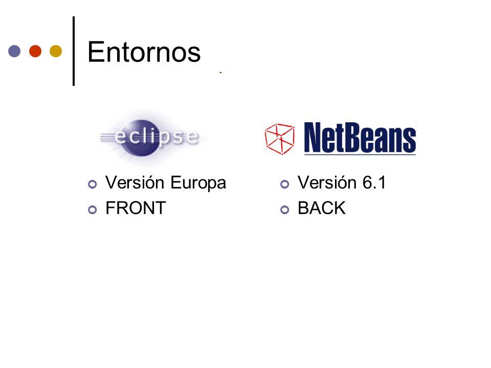 Entornos Versión Europa FRONT Versión 6.1 BACK