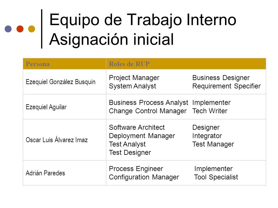 Equipo de Trabajo Interno Asignación inicial PersonaRoles de RUP Ezequiel González Busquin Project ManagerBusiness Designer System AnalystRequirement