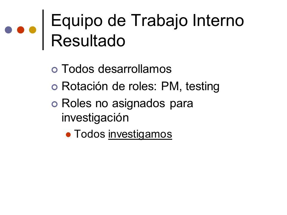 Equipo de Trabajo Interno Resultado Todos desarrollamos Rotación de roles: PM, testing Roles no asignados para investigación Todos investigamos