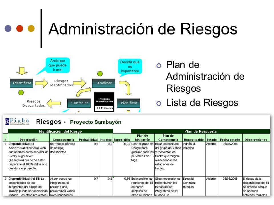 Administración de Riesgos Plan de Administración de Riesgos Lista de Riesgos
