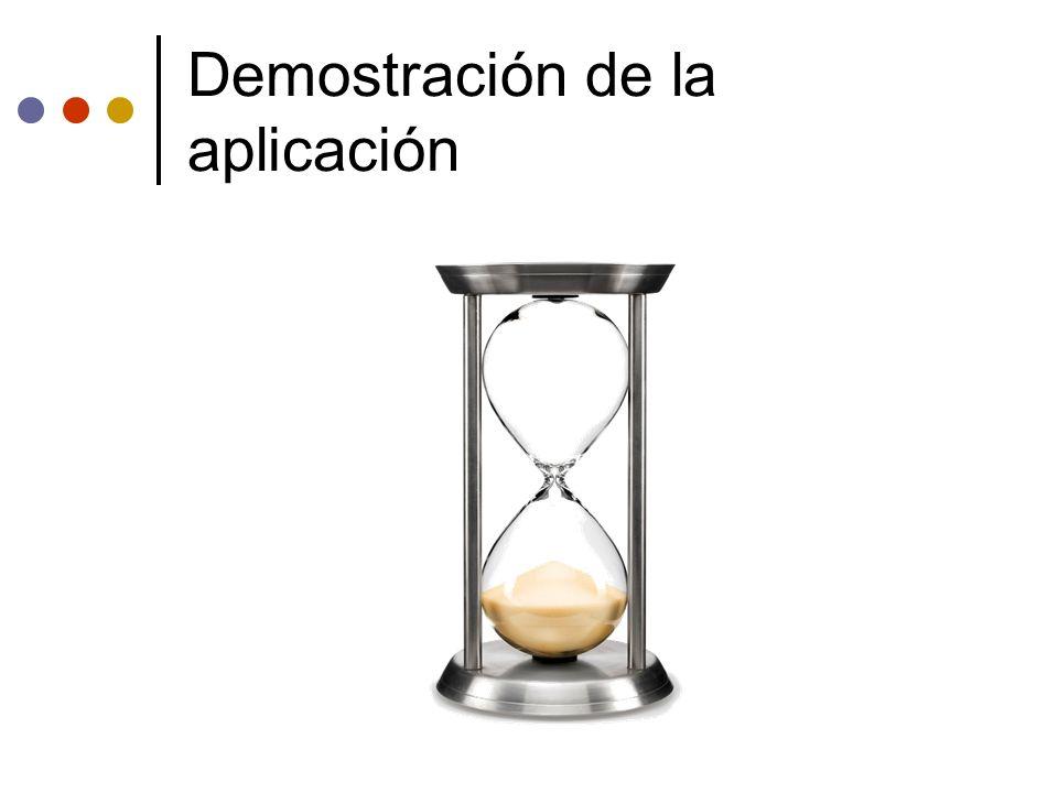 Metodología de Desarrollo RUP ®