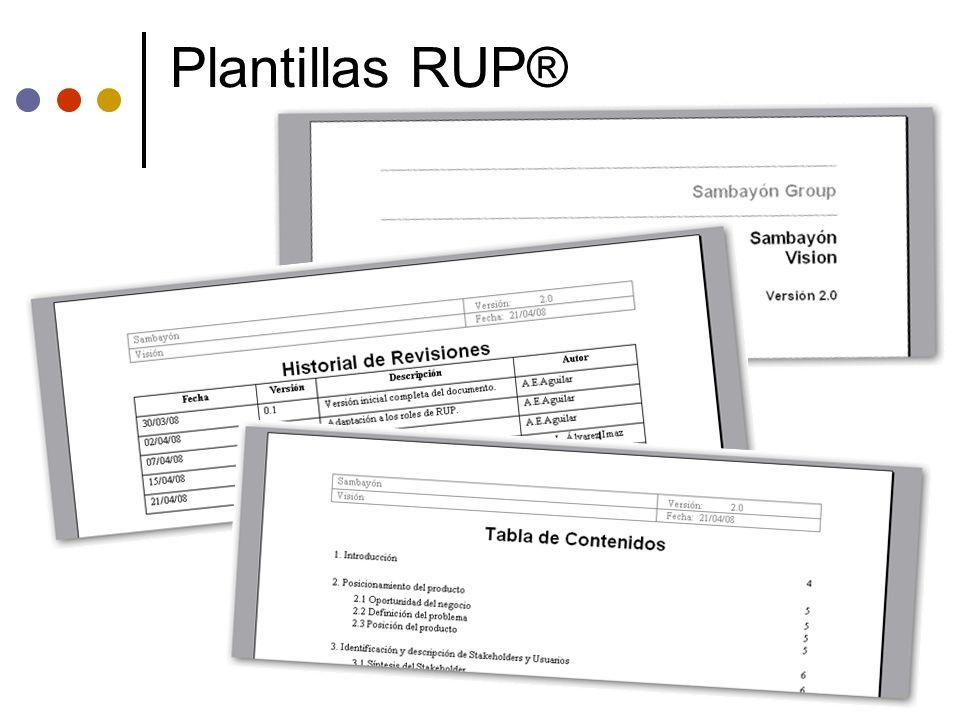 Plantillas RUP®