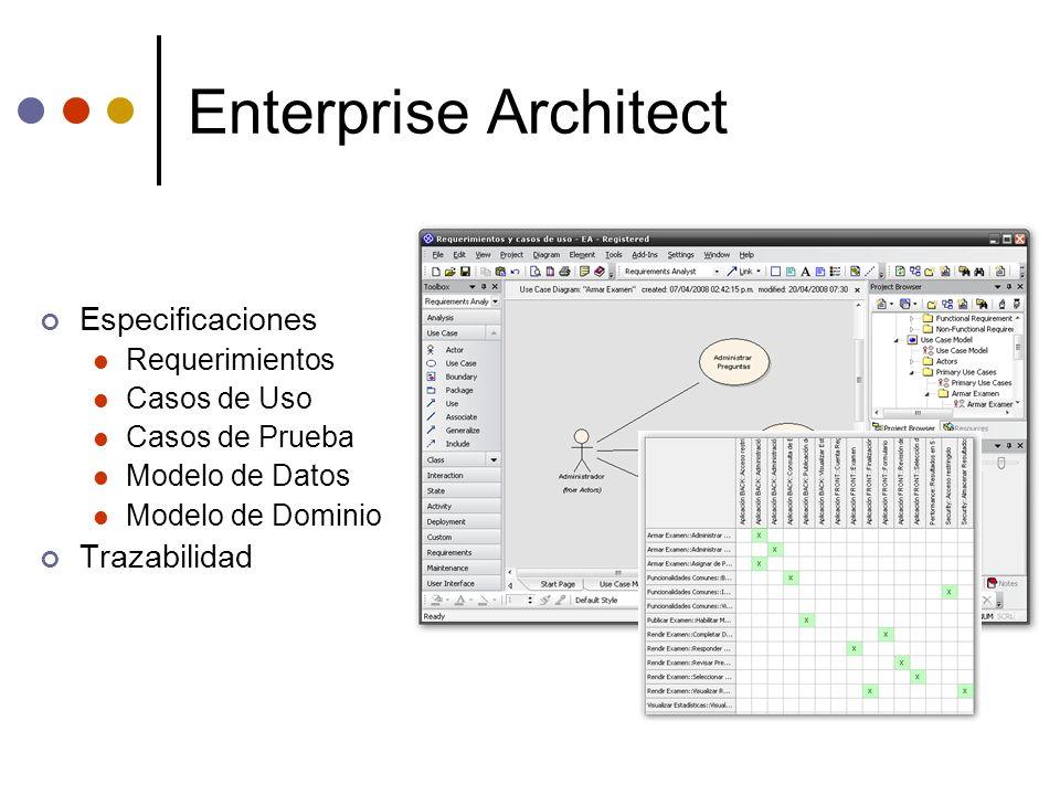 Enterprise Architect Especificaciones Requerimientos Casos de Uso Casos de Prueba Modelo de Datos Modelo de Dominio Trazabilidad