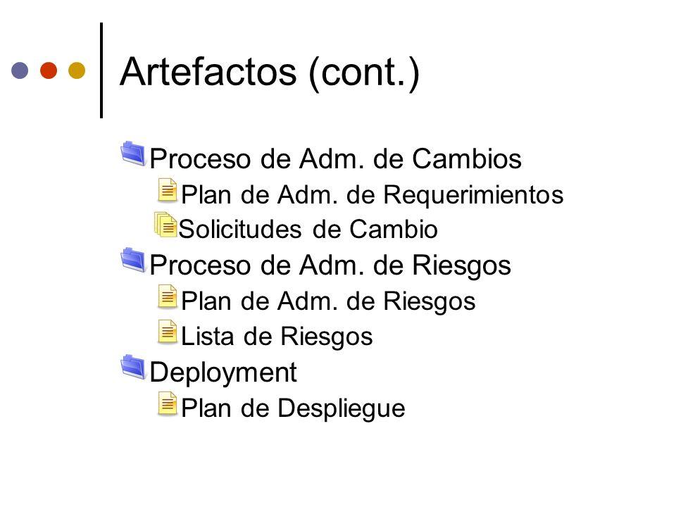 Artefactos (cont.) Proceso de Adm. de Cambios Plan de Adm. de Requerimientos Solicitudes de Cambio Proceso de Adm. de Riesgos Plan de Adm. de Riesgos