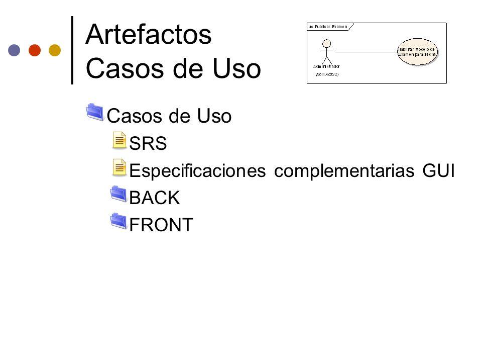 Artefactos Casos de Uso Casos de Uso SRS Especificaciones complementarias GUI BACK FRONT