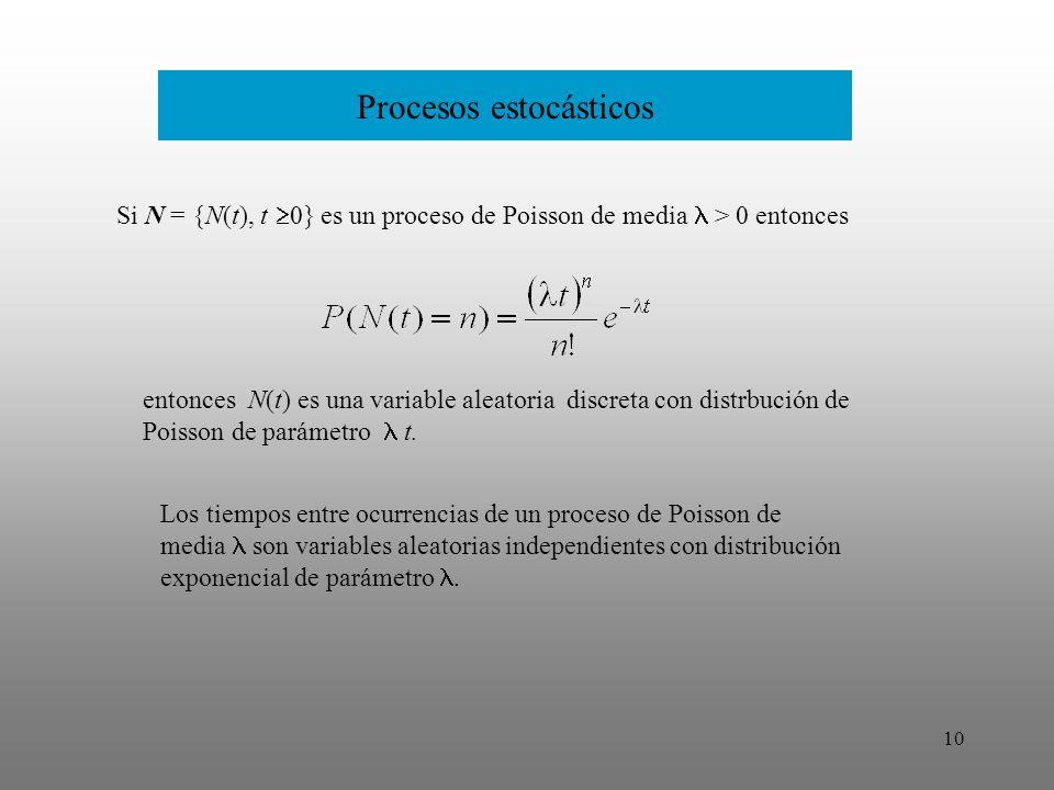 10 Procesos estocásticos Si N = {N(t), t 0} es un proceso de Poisson de media > 0 entonces entonces N(t) es una variable aleatoria discreta con distrbución de Poisson de parámetro t.