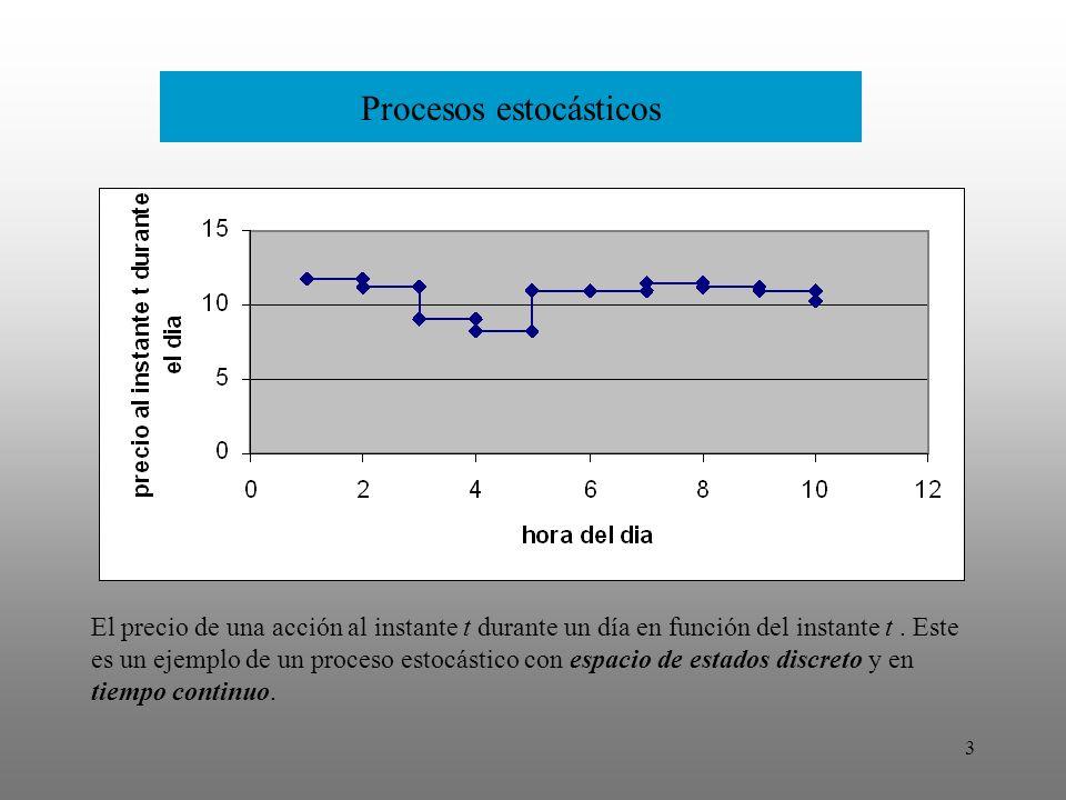 4 Procesos estocásticos El nivel de tensión de una señal al instante t en función del instante t.