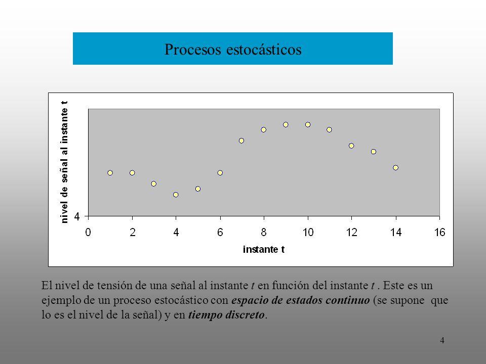 5 Procesos estocásticos El nivel de tensión de una señal al instante t en función del instante t.