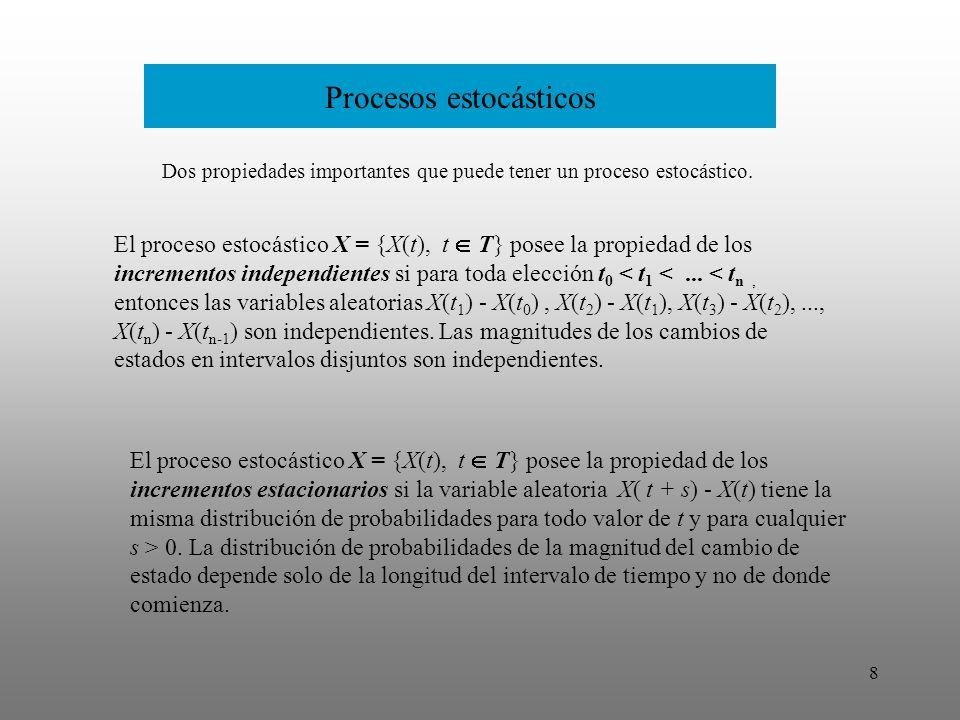 9 Procesos estocásticos Procesos de Poisson Un proceso de conteo N = {N(t), t 0} es un proceso de Poisson de media > 0 si: 1.El proceso tiene incrementos independientes.