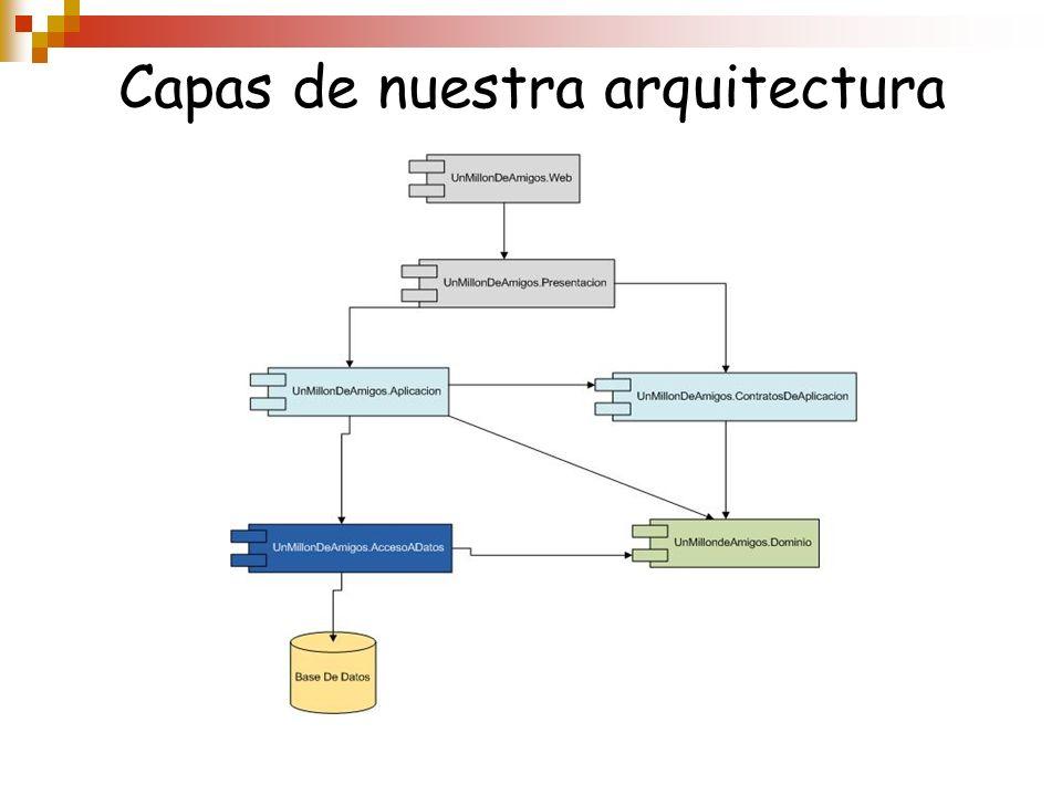Capas de nuestra arquitectura