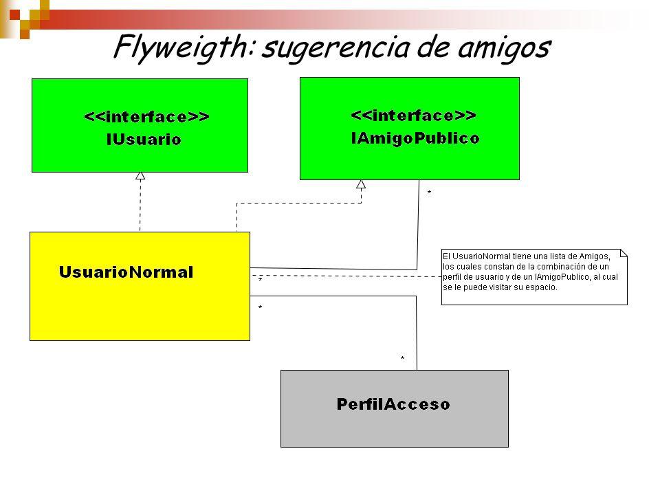 Flyweigth: sugerencia de amigos