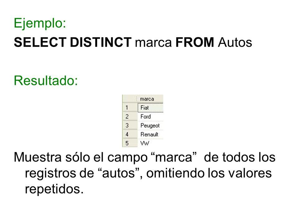 Ejemplo: SELECT DISTINCT marca FROM Autos Resultado: Muestra sólo el campo marca de todos los registros de autos, omitiendo los valores repetidos.