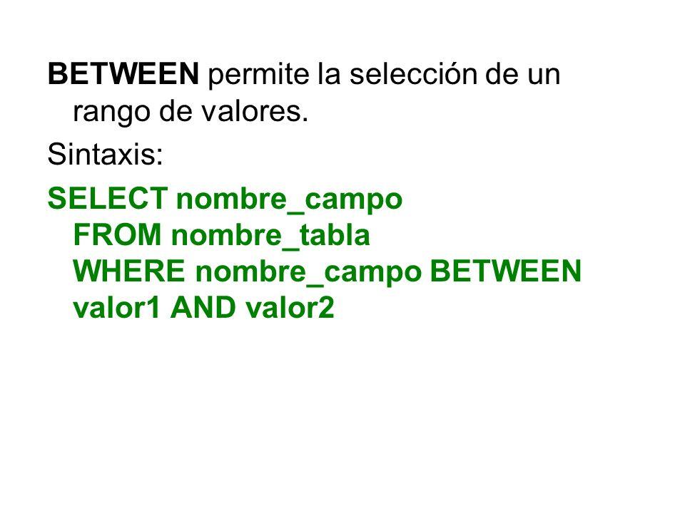 BETWEEN permite la selección de un rango de valores. Sintaxis: SELECT nombre_campo FROM nombre_tabla WHERE nombre_campo BETWEEN valor1 AND valor2