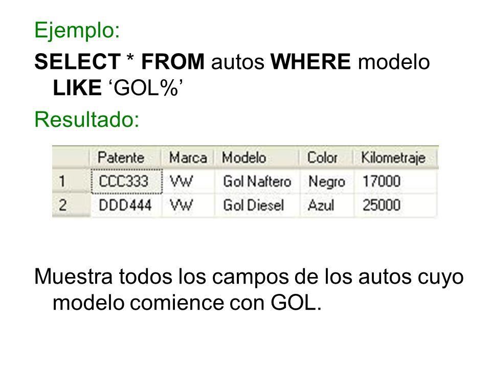 Ejemplo: SELECT * FROM autos WHERE modelo LIKE GOL% Resultado: Muestra todos los campos de los autos cuyo modelo comience con GOL.