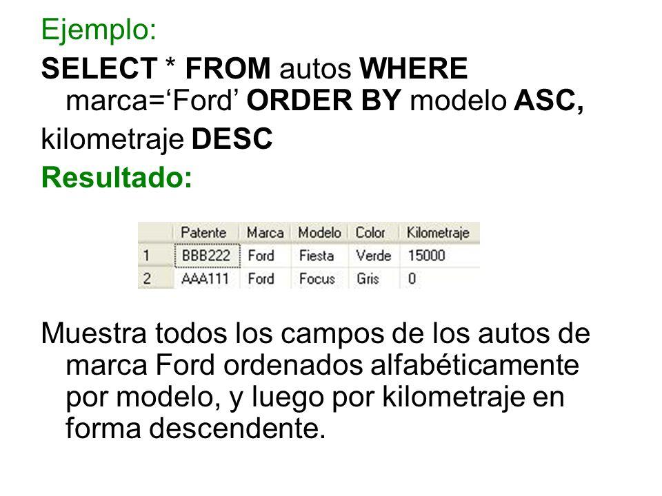 Ejemplo: SELECT * FROM autos WHERE marca=Ford ORDER BY modelo ASC, kilometraje DESC Resultado: Muestra todos los campos de los autos de marca Ford ord
