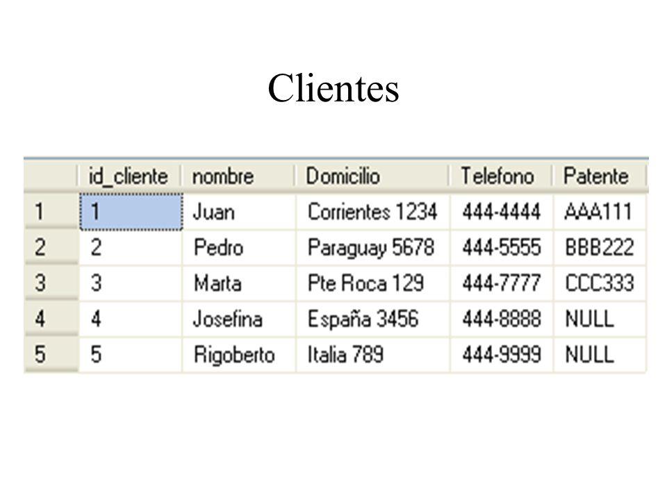 Ejemplo: SELECT telefono FROM Clientes WHERE nombre=Juan Resultado: Muestra el teléfono de todos los clientes cuyo nombre sea Juan.
