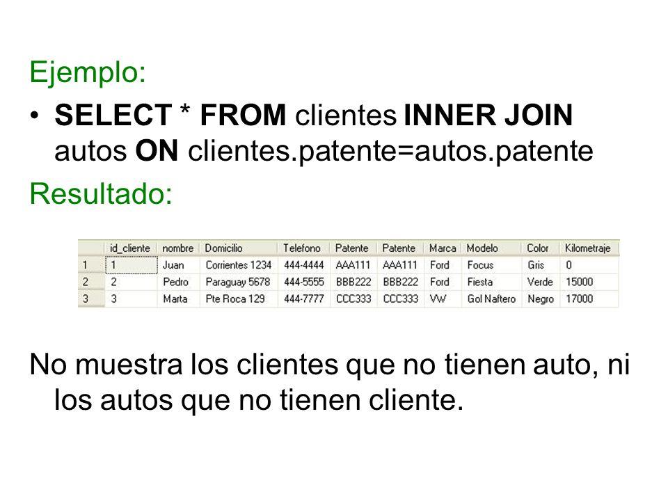 Ejemplo: SELECT * FROM clientes INNER JOIN autos ON clientes.patente=autos.patente Resultado: No muestra los clientes que no tienen auto, ni los autos