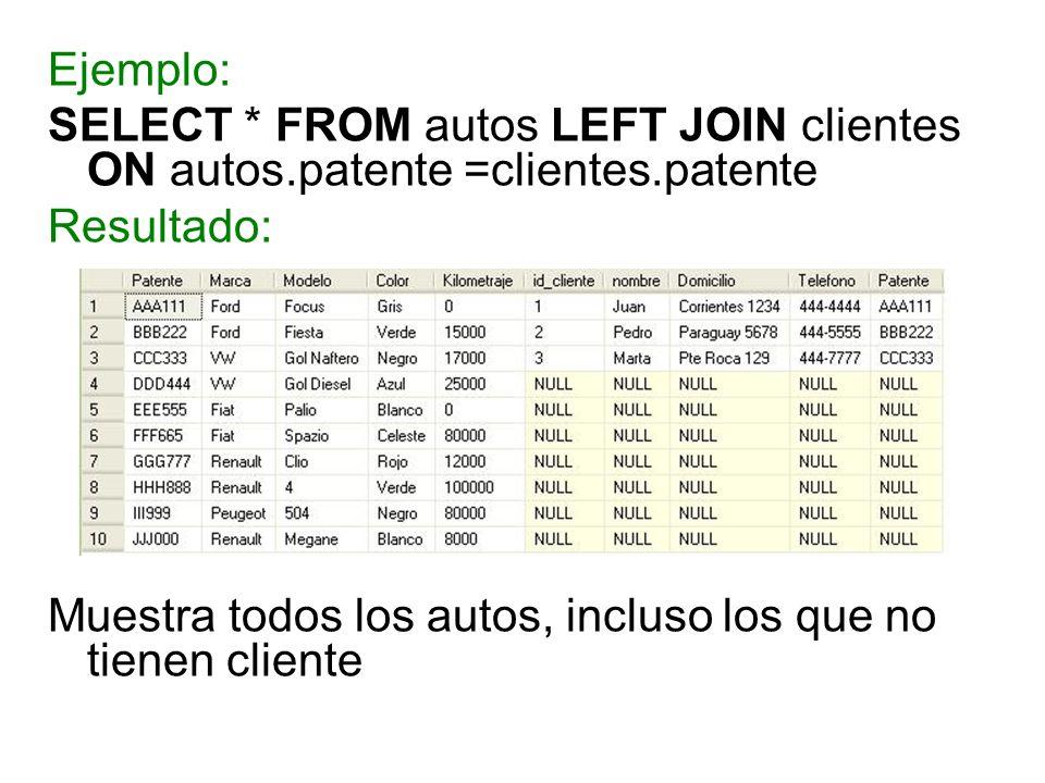 Ejemplo: SELECT * FROM autos LEFT JOIN clientes ON autos.patente =clientes.patente Resultado: Muestra todos los autos, incluso los que no tienen clien