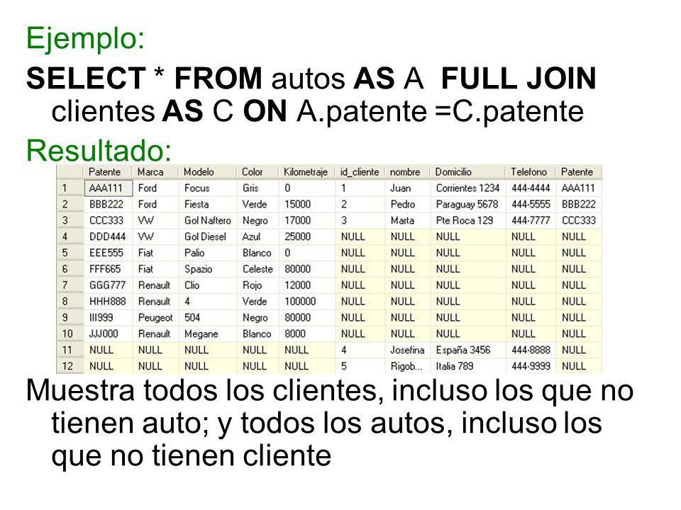 Ejemplo: SELECT * FROM autos AS A FULL JOIN clientes AS C ON A.patente =C.patente Resultado: Muestra todos los clientes, incluso los que no tienen aut