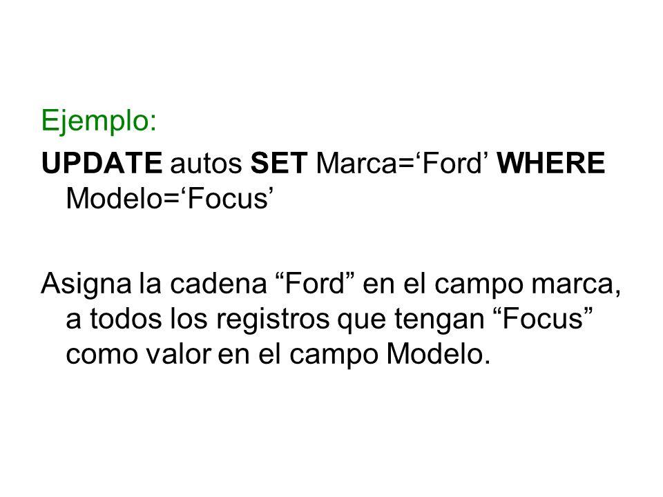 Ejemplo: UPDATE autos SET Marca=Ford WHERE Modelo=Focus Asigna la cadena Ford en el campo marca, a todos los registros que tengan Focus como valor en