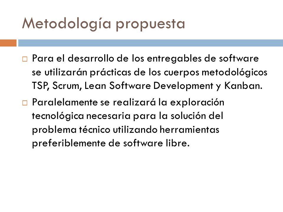 Metodología propuesta Para el desarrollo de los entregables de software se utilizarán prácticas de los cuerpos metodológicos TSP, Scrum, Lean Software