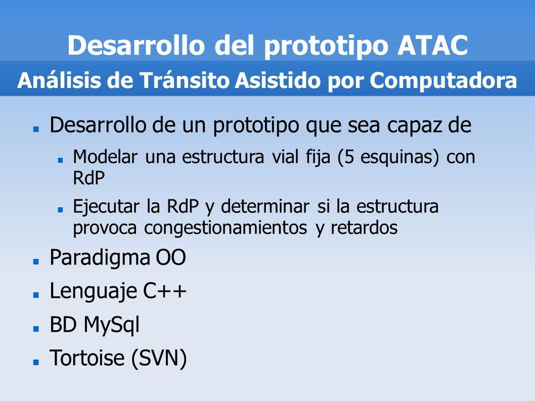 Desarrollo del prototipo ATAC Análisis de Tránsito Asistido por Computadora Desarrollo de un prototipo que sea capaz de Modelar una estructura vial fi