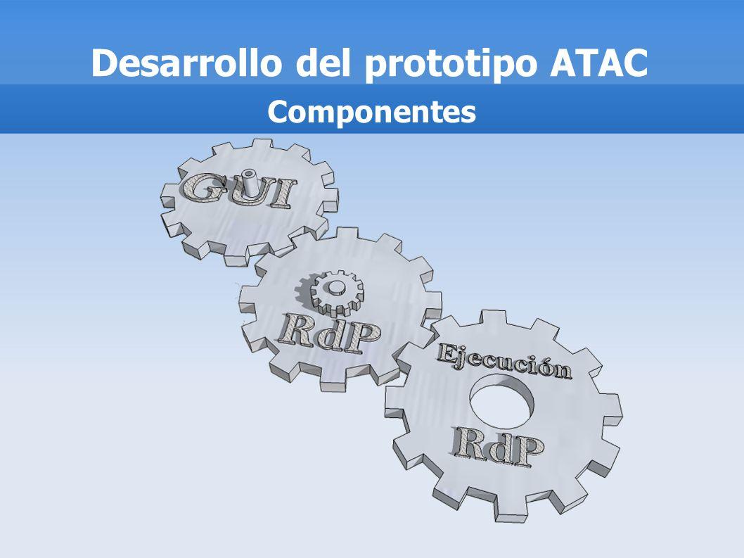 Desarrollo del prototipo ATAC Componentes