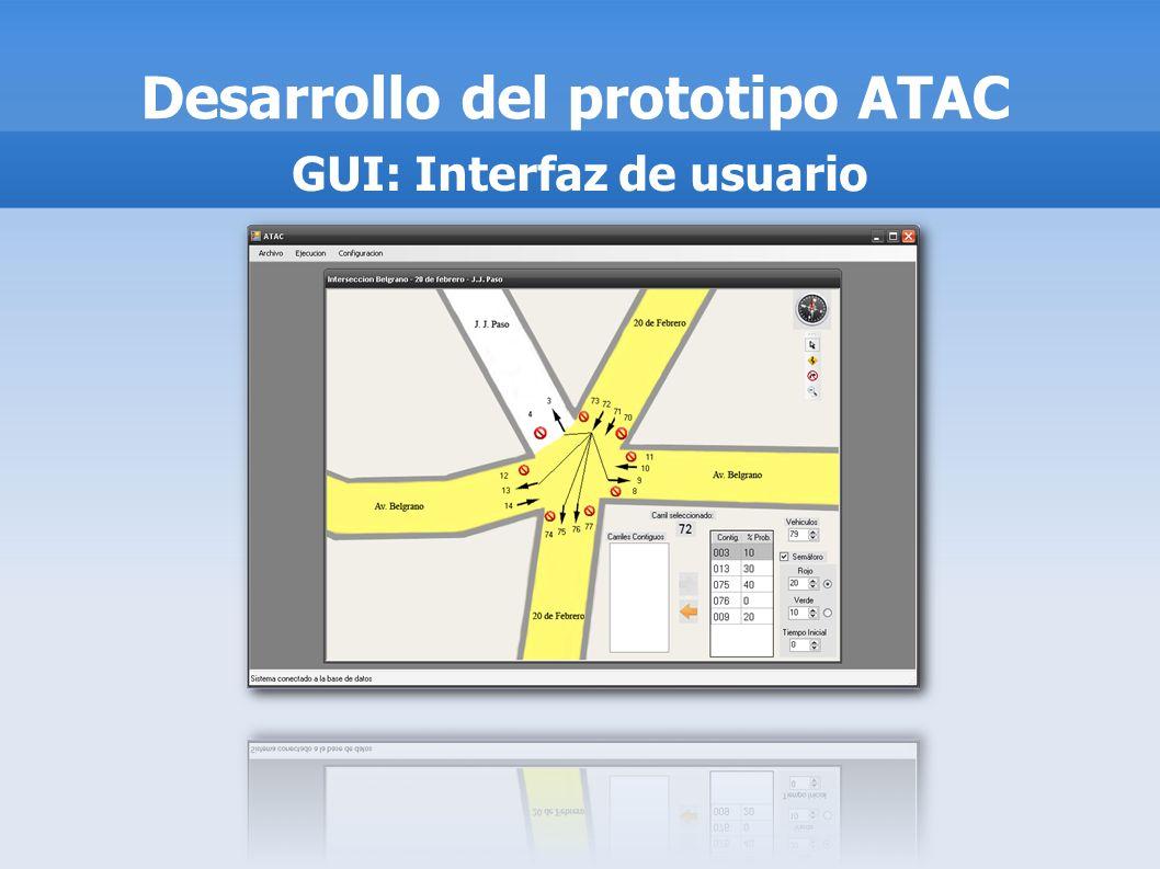 Desarrollo del prototipo ATAC GUI: Interfaz de usuario