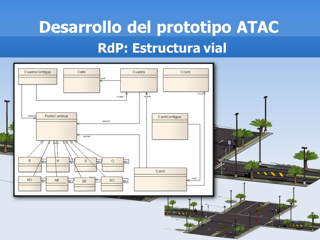 Desarrollo del prototipo ATAC RdP: Estructura vial