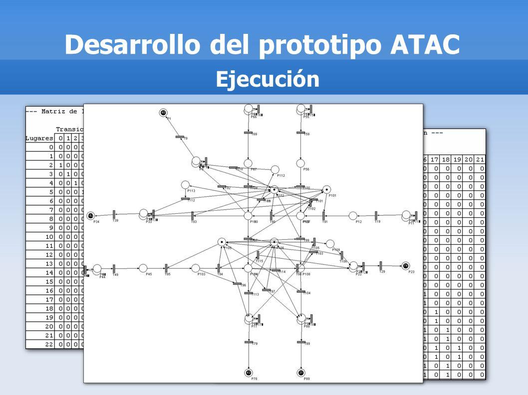 Desarrollo del prototipo ATAC Ejecución