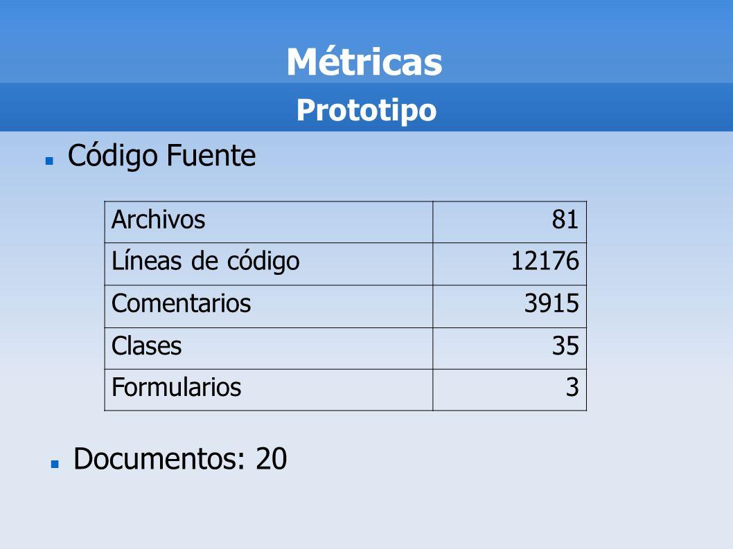 Métricas Prototipo Archivos81 Líneas de código12176 Comentarios3915 Clases35 Formularios3 Código Fuente Documentos: 20