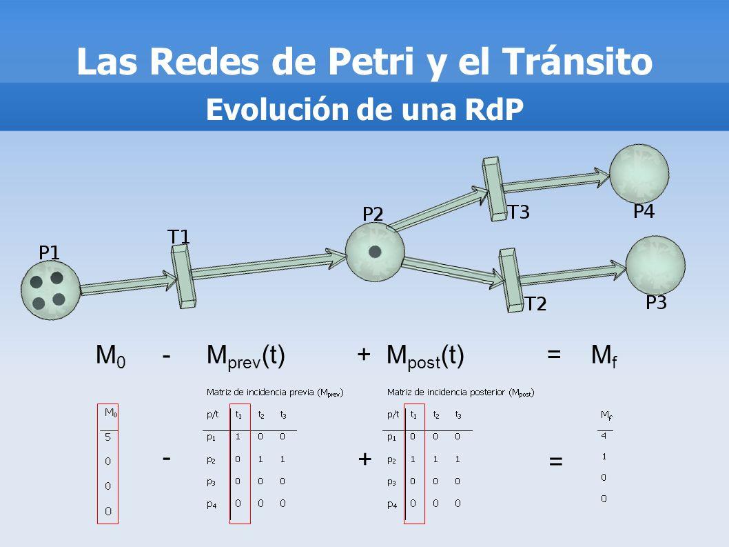 Las Redes de Petri y el Tránsito Evolución de una RdP - + = M 0 - M prev (t) + M post (t) = M f